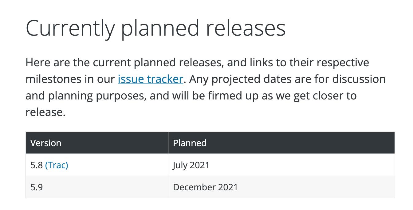 WordPress Roadmap Screenshot 13 Mar 21