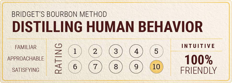 Distilling Human Behavior rating label